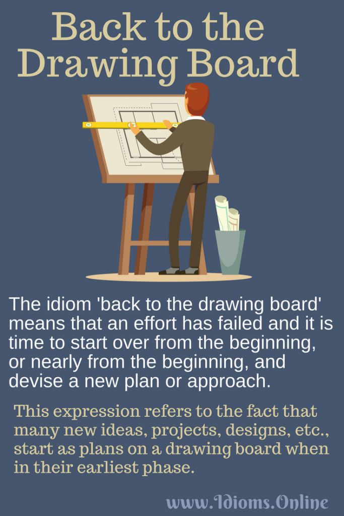 Back to the Drawing board idiom